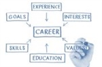 IT Career Planning