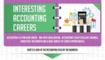Accounting By The Numbers